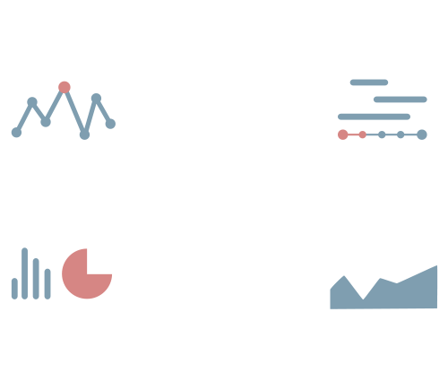 Visualisation of main features of CMC Global Control Room
